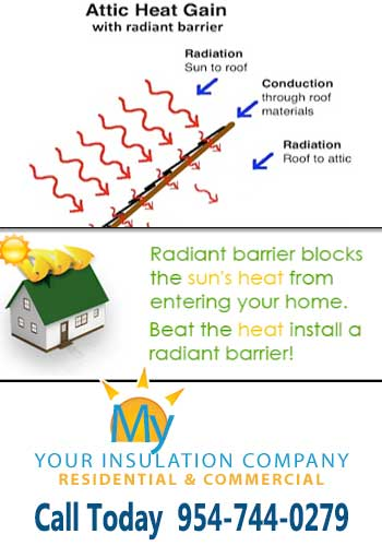 Save energy dollars with radiant film